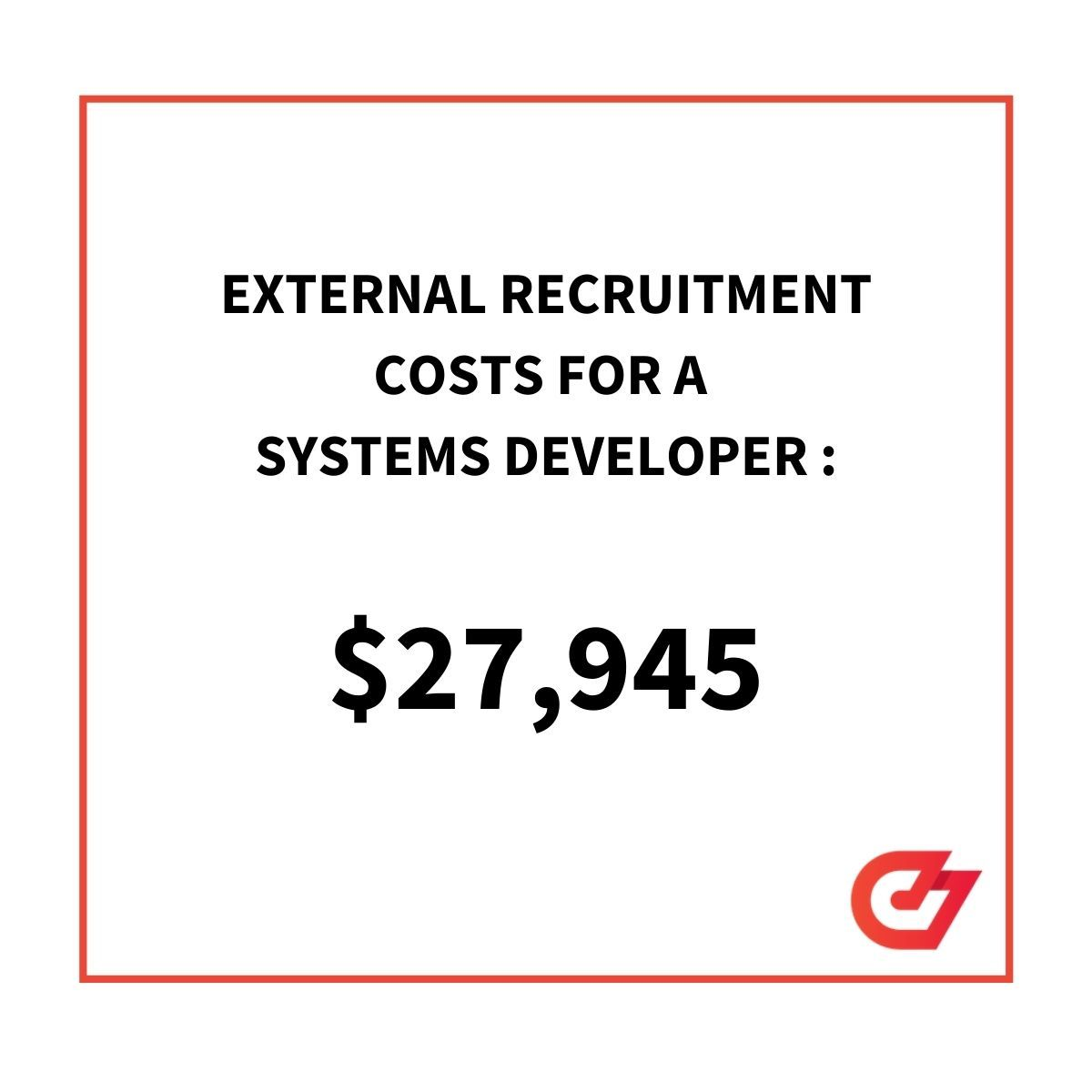 external recruitment costs for a systems developer equals $27,945