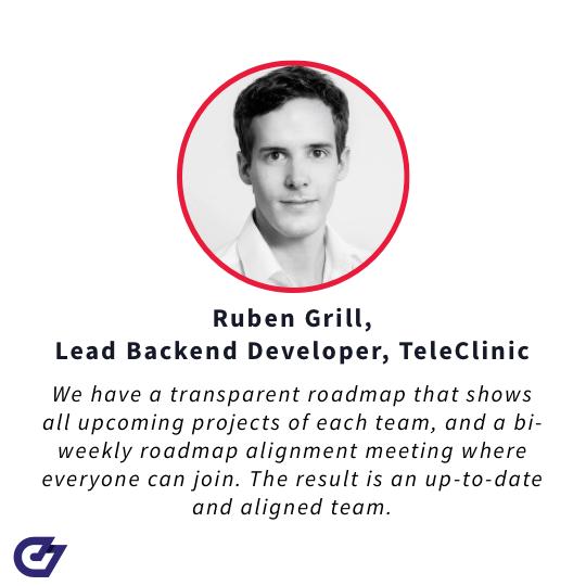 Ruben Grill, Lead Backend Developer at TeleClinic