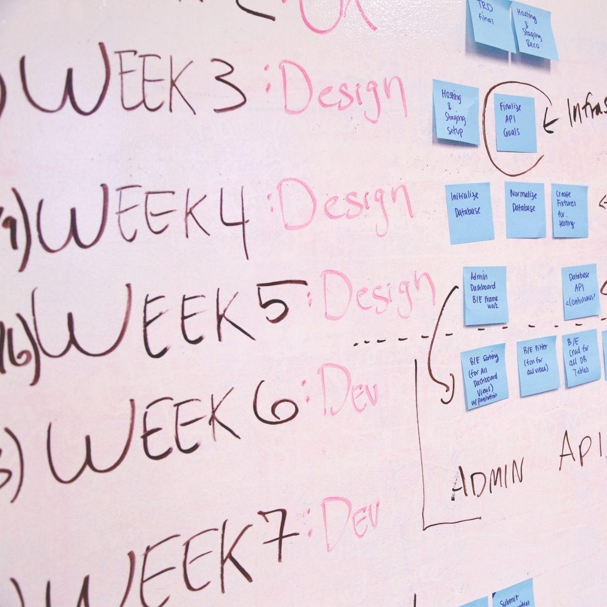 sprint planning whiteboard